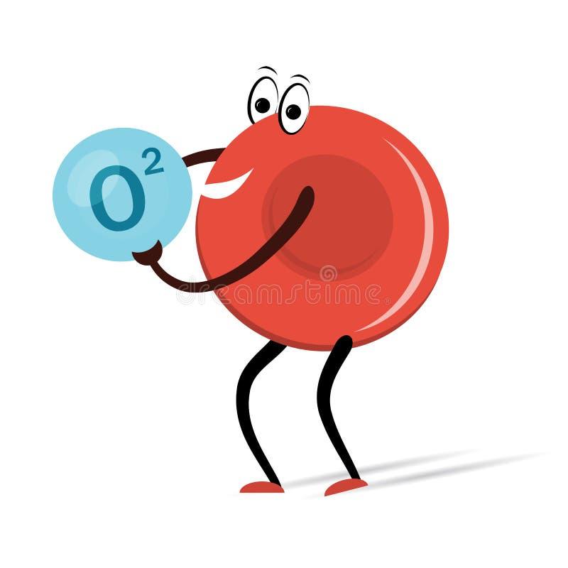 Rotes Blutkörperchen mit Sauerstoff-Karikatur lizenzfreie abbildung