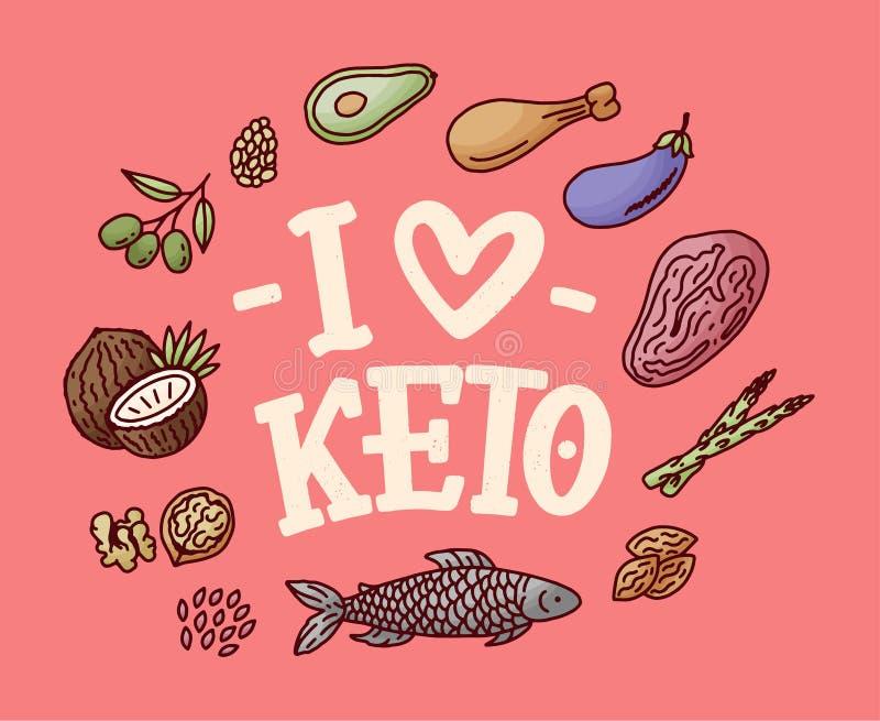 Rotula??o do esbo?o com elementos verdes da garatuja da dieta do keto para o projeto de conceito Ilustra??o desenhada m?o Aliment ilustração royalty free