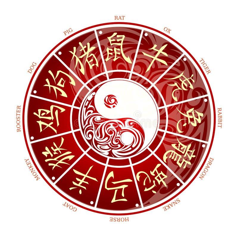 Roue chinoise de zodiaque illustration libre de droits