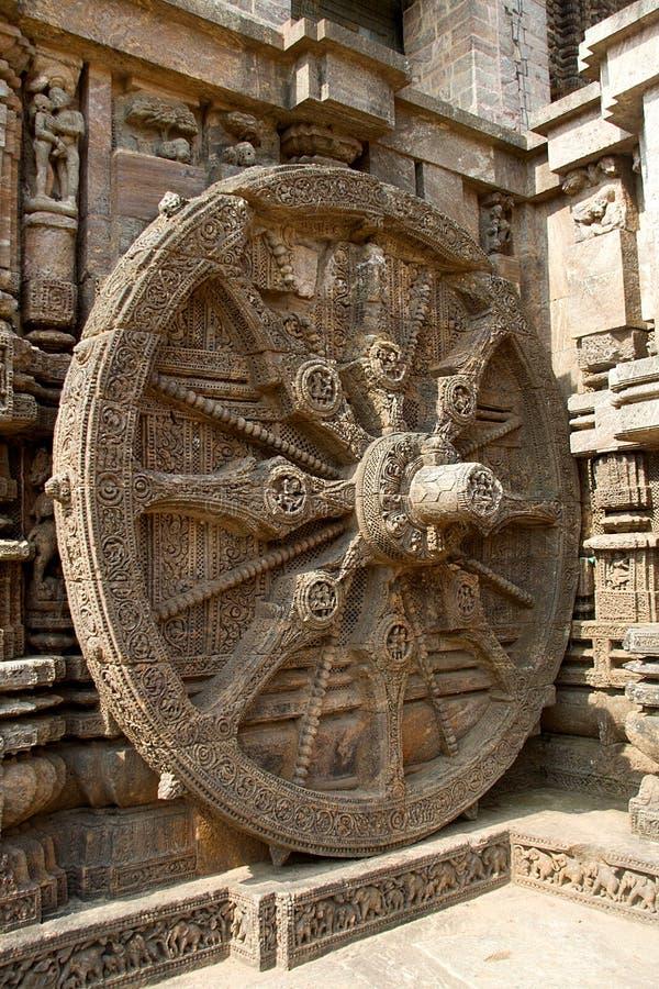 Roue de char de temple, Konark image libre de droits