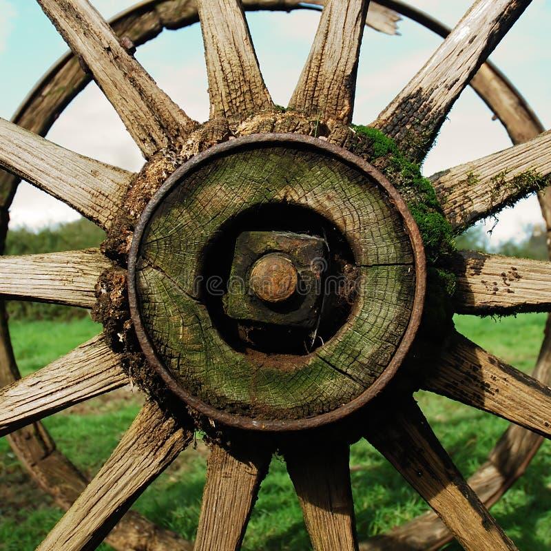roue de chariot antique de pays image stock image du. Black Bedroom Furniture Sets. Home Design Ideas