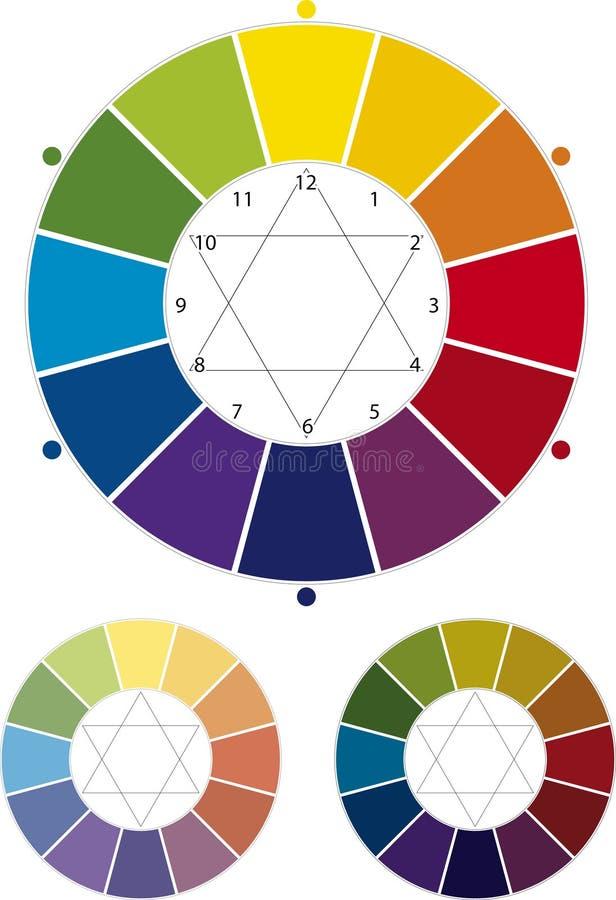 Roue de couleur illustration de vecteur