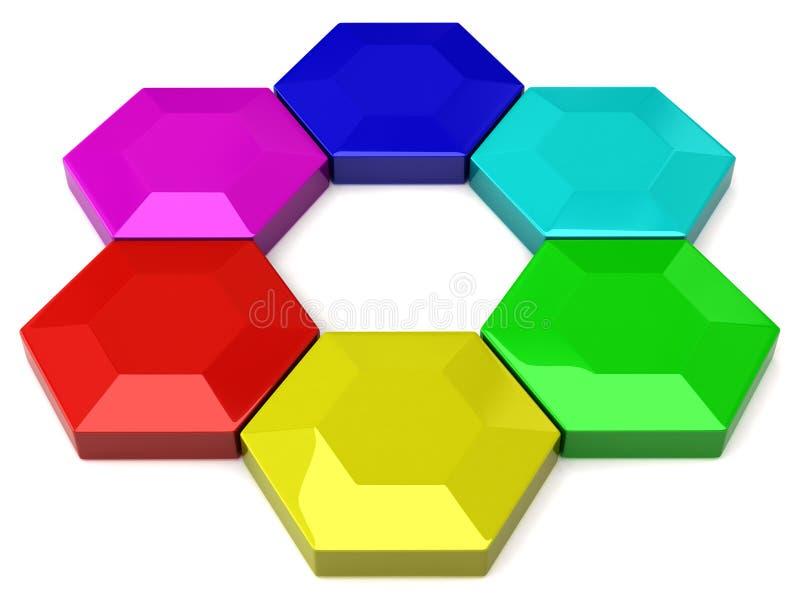 Roue de couleur hexagonale illustration de vecteur