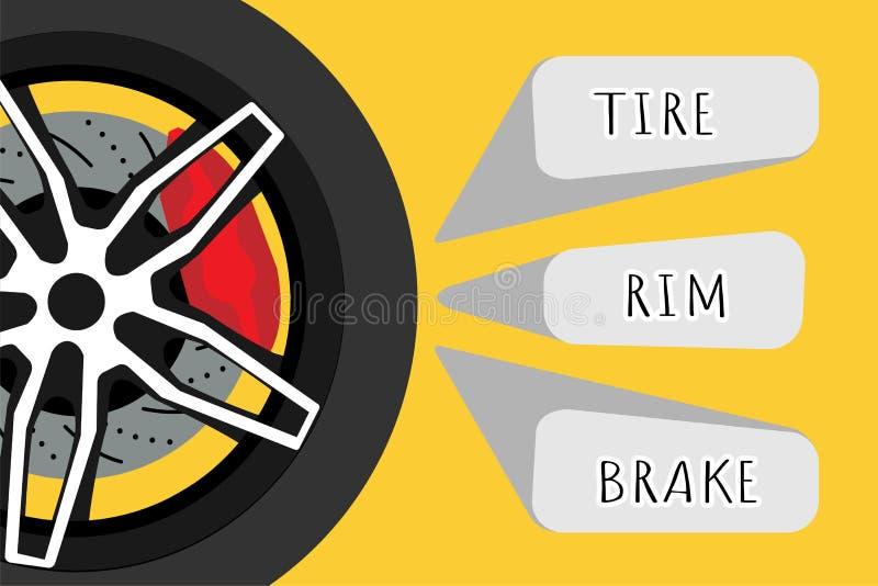 Roue de emballage noire avec le frein de disque et calibre rouge sur le fond jaune avec les bannières grises illustration stock