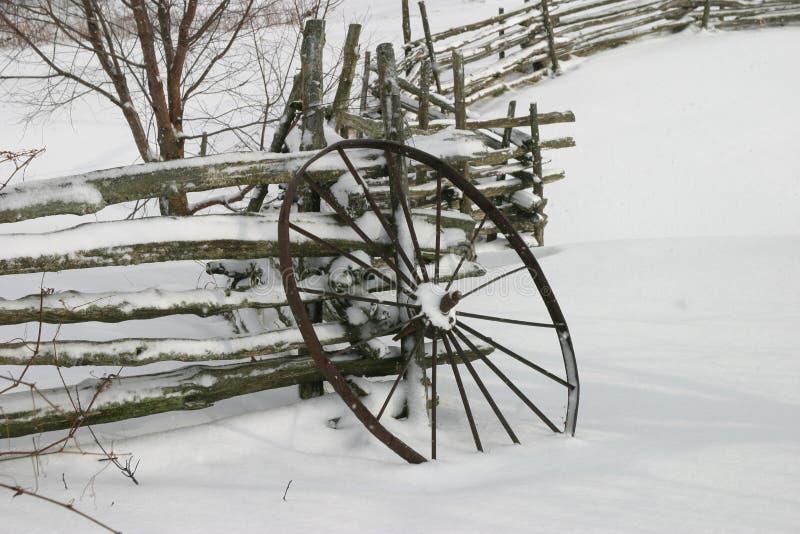Roue de l'hiver images libres de droits