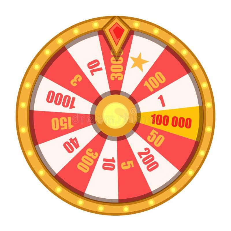 Roue de la fortune Jeu de roue, style plat de chance de jeu de gagnant Illustration de vecteur d'isolement sur le fond blanc illustration stock