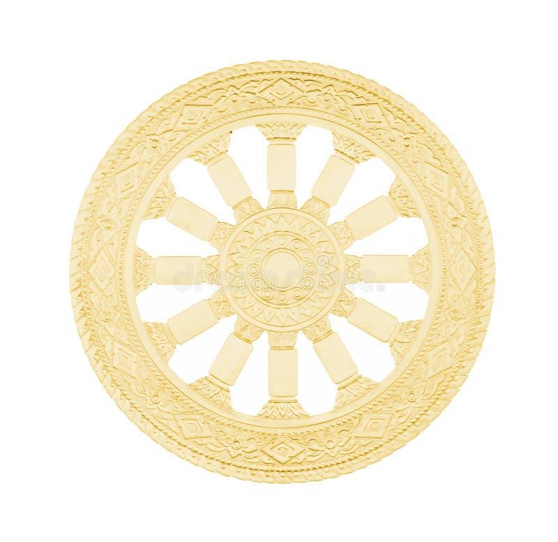 Roue de symbole de bouddhisme de durée image libre de droits