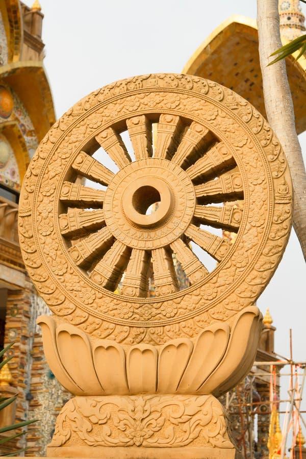 Roue de texture de Dharma ou roue de la vie, symbole de bouddhisme photos stock