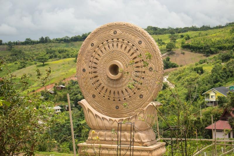 Roue de texture de Dharma ou roue de la vie, symbole de bouddhisme, image libre de droits