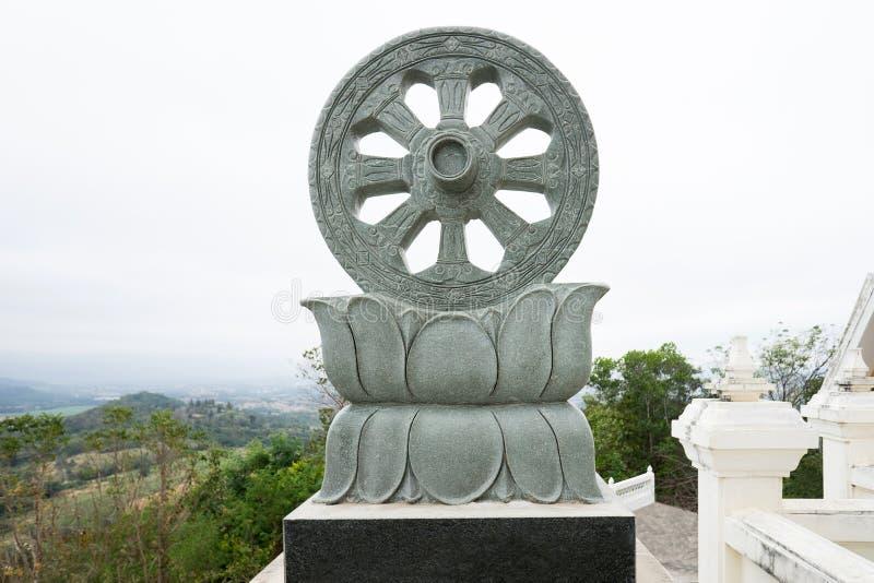 Roue du symbole de Dharma du bouddhisme photographie stock libre de droits