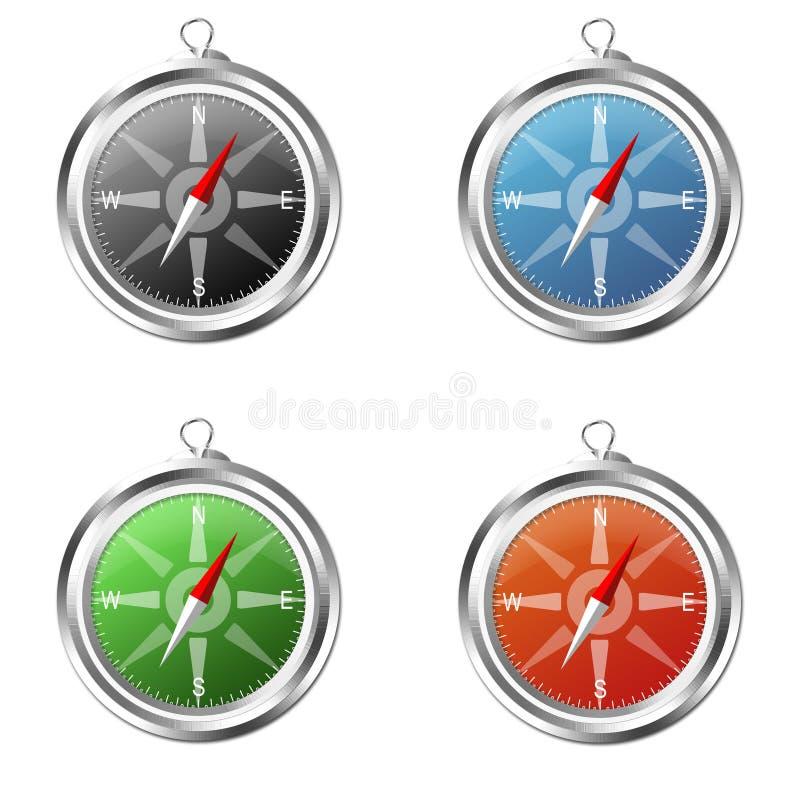 Rouge de Compas illustration de vecteur