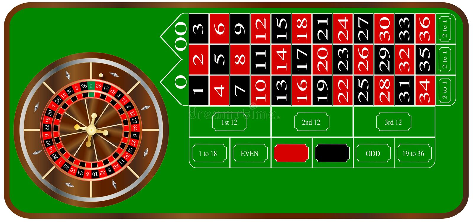 roulette royalty illustrazione gratis