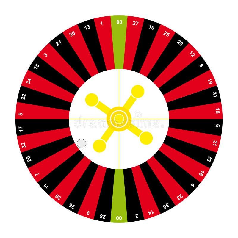 Roulette americane su fondo bianco illustrazione di stock