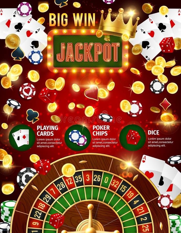 Roulette del casinò, chip, dadi, carte da gioco del poker illustrazione vettoriale