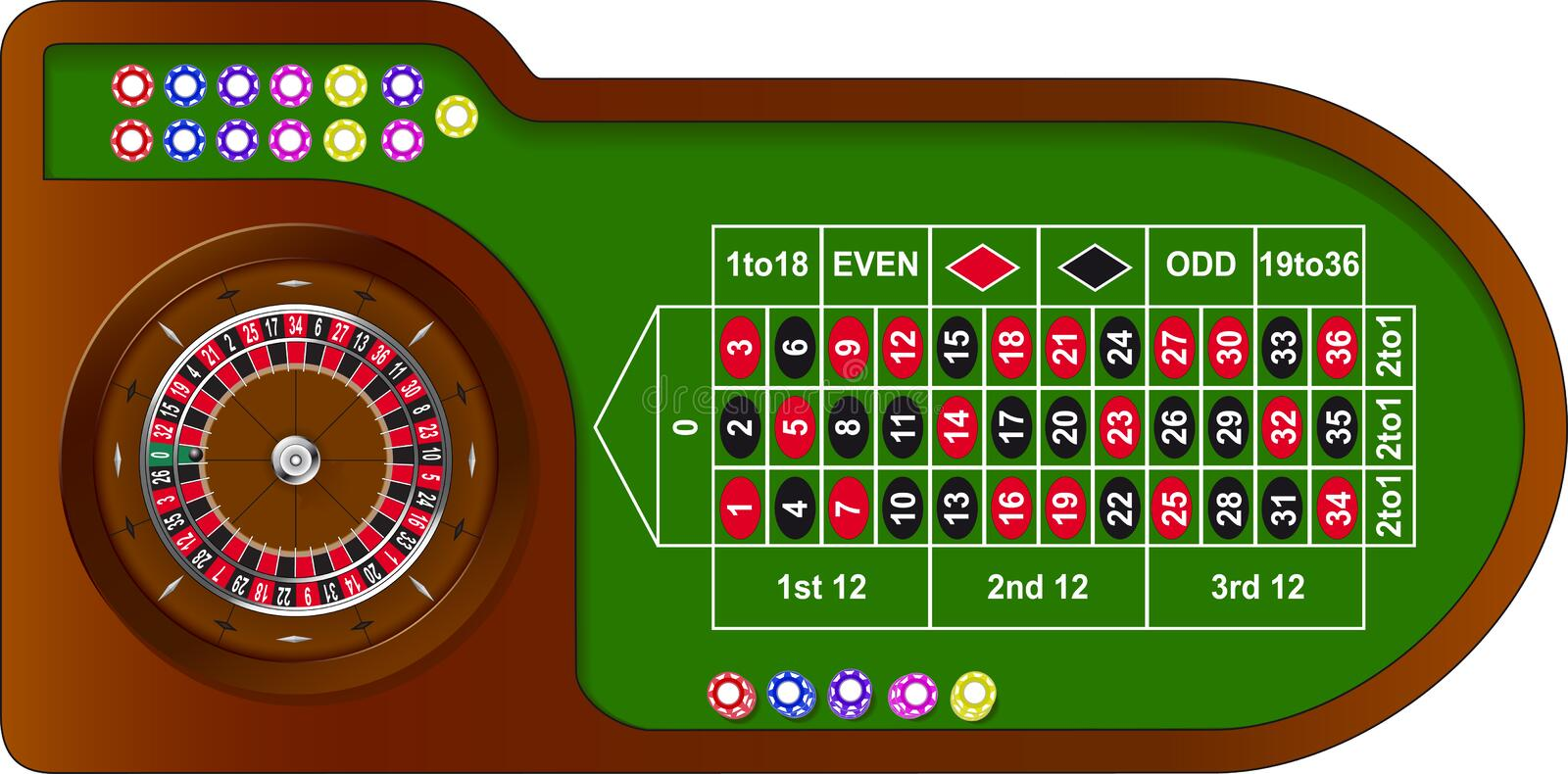 free online games roulette table