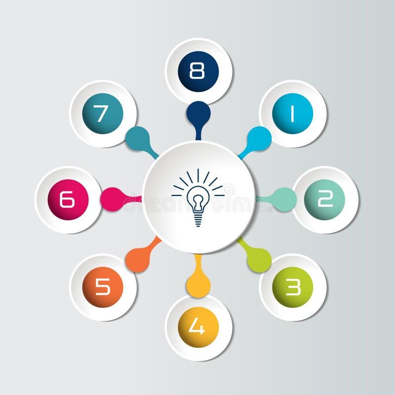 Round infographic 8 kroków zarabiają netto spływową mapę Diagram, wykres, mapa, flowchart, sztandaru szablon ilustracja wektor