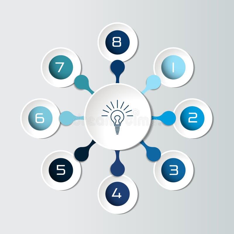 Round infographic 8 kroków zarabiają netto spływową mapę Diagram, wykres, mapa, flowchart, sztandaru szablon ilustracji