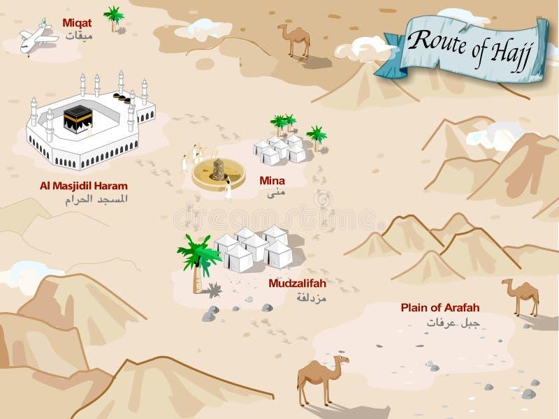 Route van Hajj