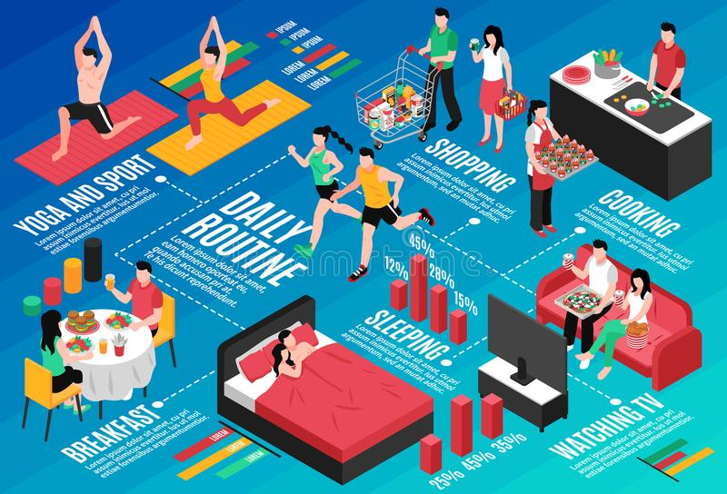 Daily Routine Couple Isometric Flowchart. Daily routine for couple isometric flowchart man and woman in various activity during day vector illustration vector illustration
