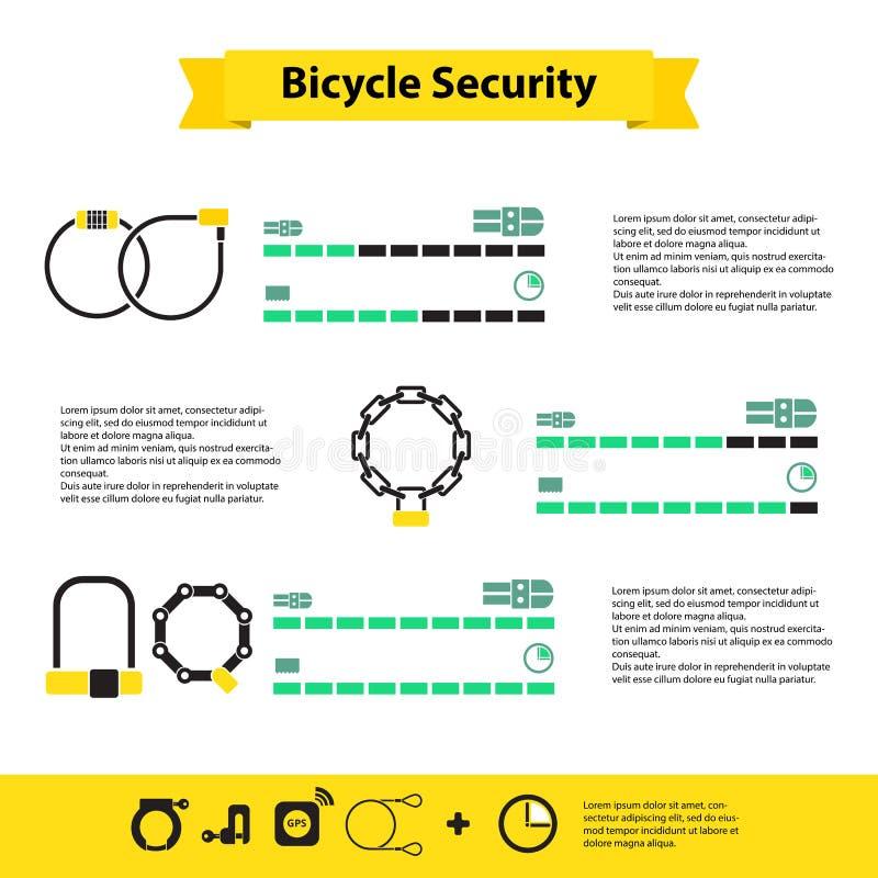 Rowerowa infographics bicyklu ochrona ilustracji