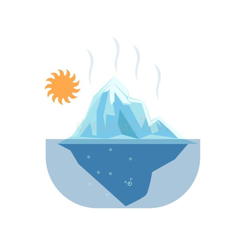 Rozciekli lodowowie pod gorącym słońcem taki problemowy globalne ocieplenie royalty ilustracja