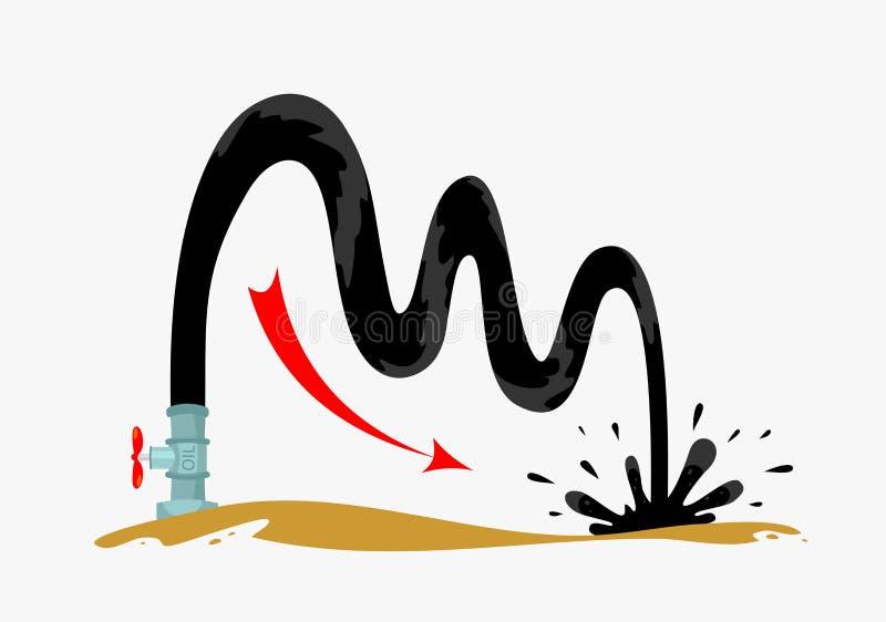 Rozkład olej ilustracja wektor