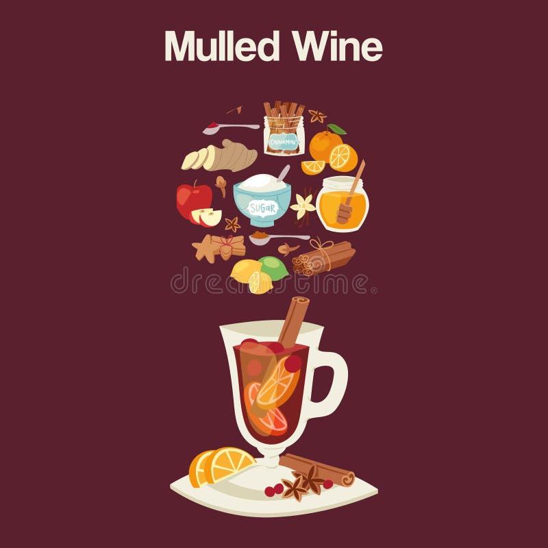 Rozmyślający wino składniki, przepis z szkłem i składniki, Cynamonowi kij, goździkowy, cytryna i pomarańczowy plasterek Odizolowy ilustracji