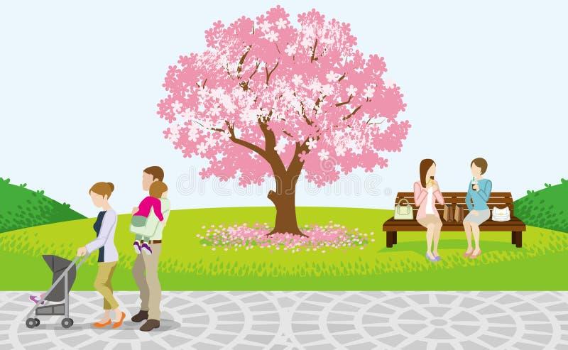 Rozochoceni ludzie w wiośnie Park-EPS10 royalty ilustracja