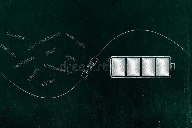 Rozrzuceni pozytywni emocja podpisy obok pełnej energetycznej baterii obraz stock