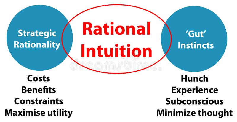 Rozsądna intuicja royalty ilustracja