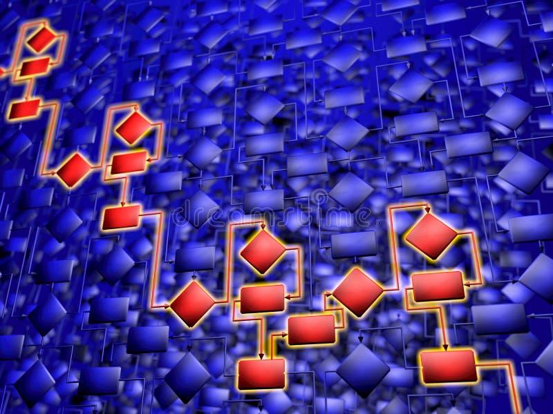 Rozwiązanie problem Poprawny rozwiązanie flowchart ilustracja wektor