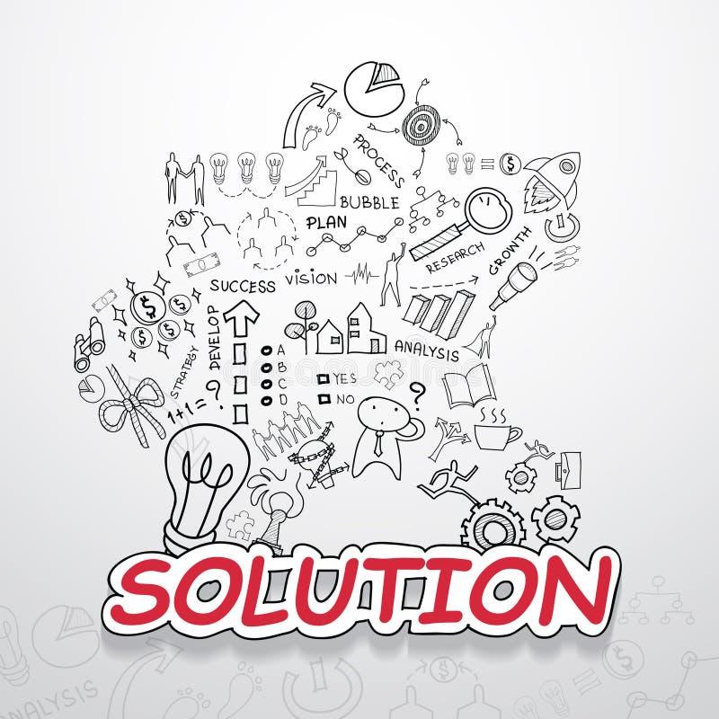Rozwiązanie tekst Z kreatywnie rysunków wykresów i map biznesowego sukcesu strategii planu pomysłem, inspiraci pojęcia nowożytneg ilustracji