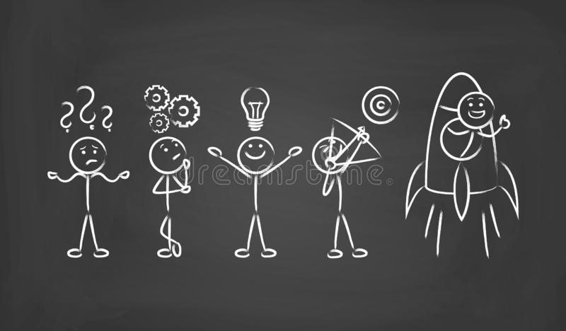 Rozwiązywania problemów biznesowego pojęcia wektoru odosobniony set ilustracja wektor