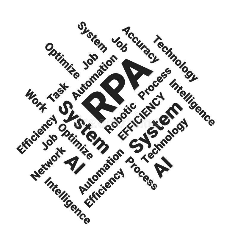 RPA Robotic Process Automation Job Work Task Efficiency Words. Vector. Illustration royalty free illustration