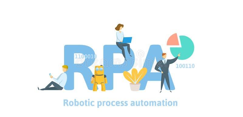 RPA Robotic processautomatisation Begrepp med nyckelord, bokstäver och symboler Plan vektorillustration på vit stock illustrationer