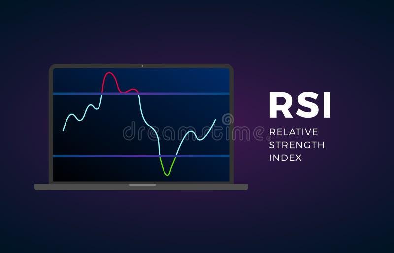 RSI显示技术分析 传染媒介股票和cryptocurrency交换图表、外汇逻辑分析方法和贸易的市场图 皇族释放例证