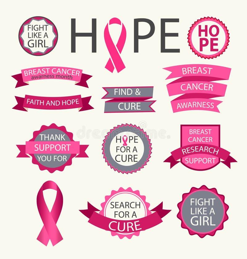 Rubans et insignes de conscience de cancer du sein illustration libre de droits
