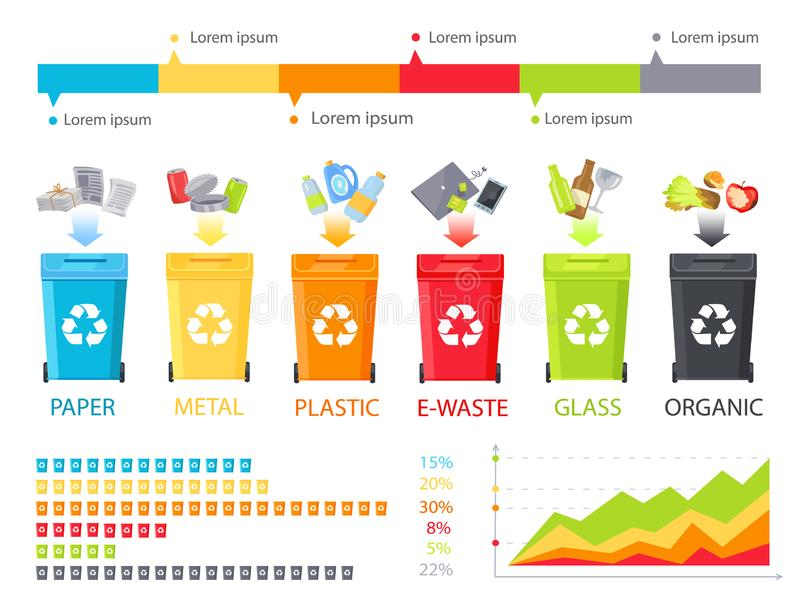 Rubbish Sorting Process and Statistical Diagram. Vector illustration, set of colorful garbage buckets waste recycling statistic and various trash icons royalty free illustration