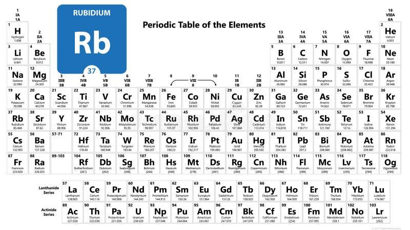 Rubidium Chemical 37 elemento della tavola periodica Molecole E Contesto Di Comunicazione Rb chimico, laboratorio e scienza illustrazione di stock