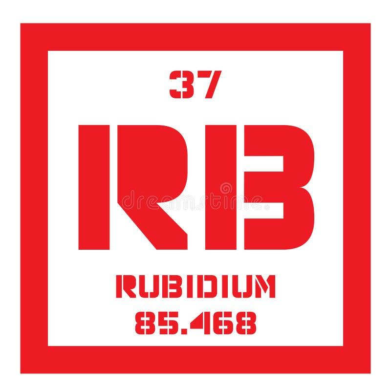 Rubidium chemisch element stock illustratie