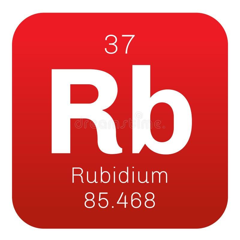 Rubidium chemisch element vector illustratie