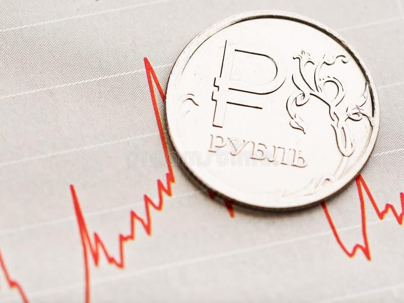 Rubla wekslowy tempo obraz stock