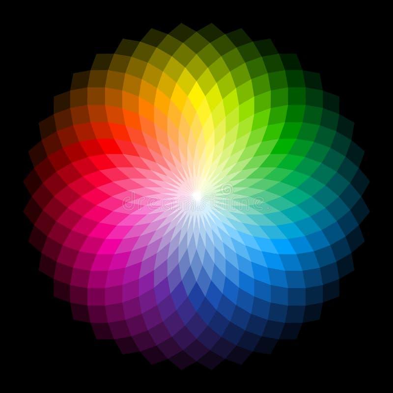 Rueda de color ilustración del vector