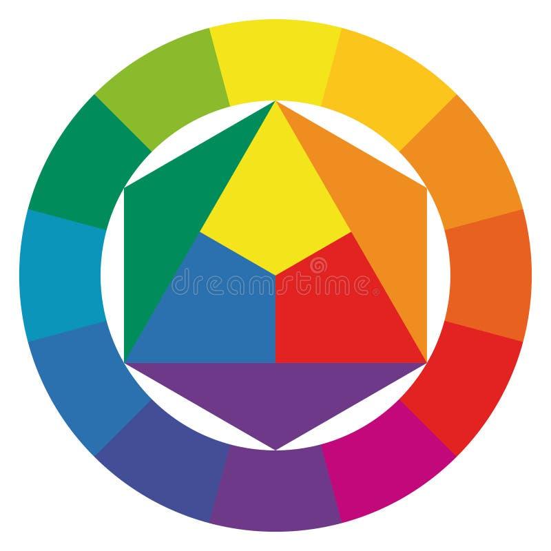 rueda de color con doce colores ilustración del vector