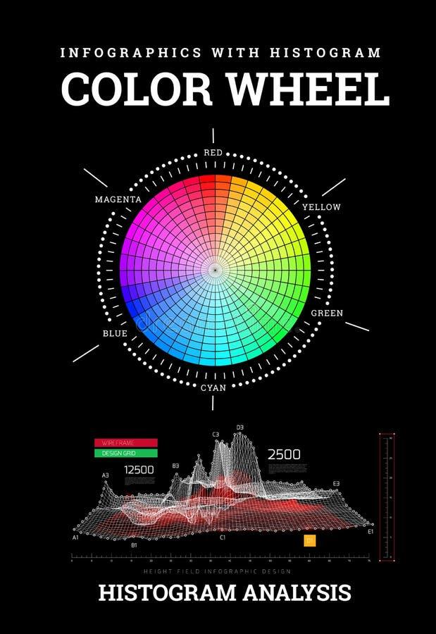 Rueda de color con infographics del histograma ilustración del vector