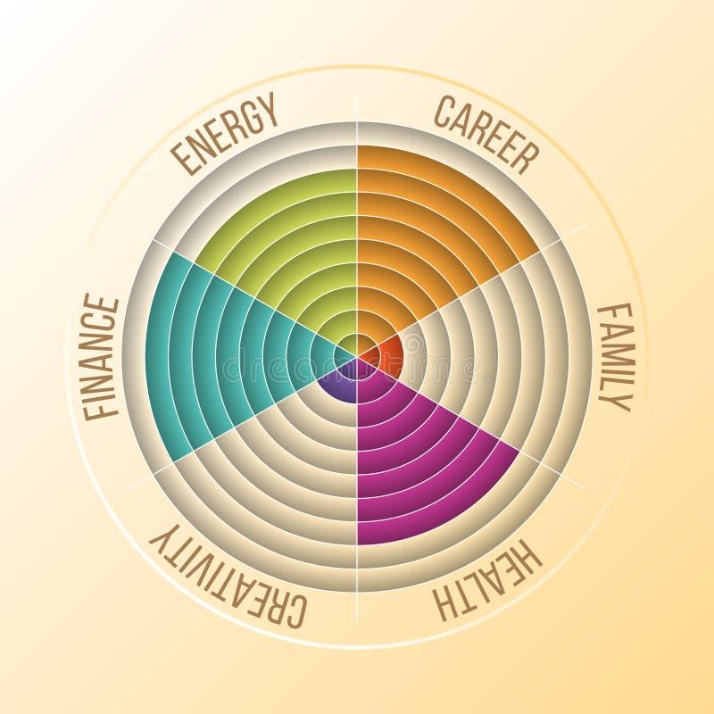 Rueda de Papercut del diagrama de la vida, entrenando la herramienta en colores ilustración del vector