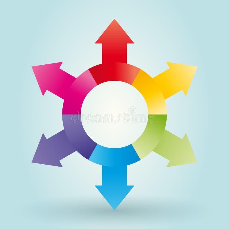 Rueda del arco iris con las flechas ilustración del vector