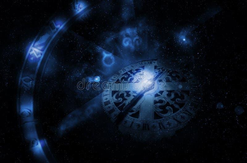 Rueda del horóscopo ilustración del vector