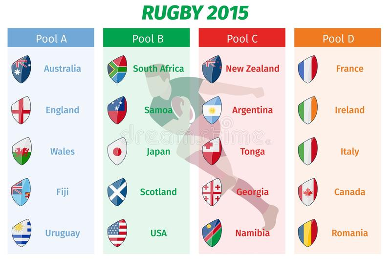 Rugby World Cup 2015 Pool A B C D Teams Vector Set