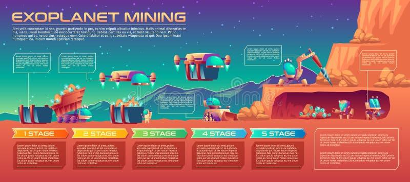 Ruimte de robots vectorinfographics van de planeetmijnbouw vector illustratie